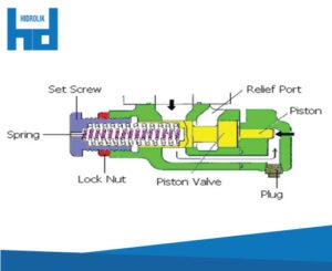 pressure control valve piston